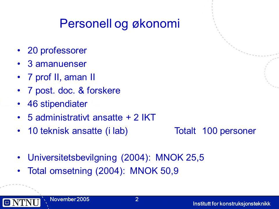 November 2005 Institutt for konstruksjonsteknikk 2 Personell og økonomi 20 professorer 3 amanuenser 7 prof II, aman II 7 post. doc. & forskere 46 stip