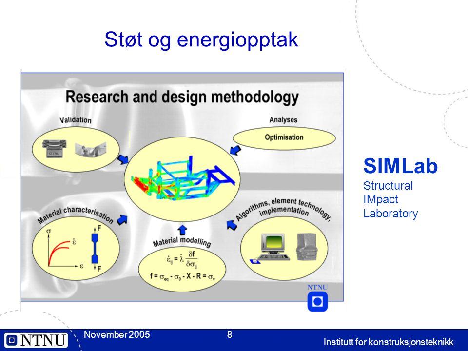 November 2005 Institutt for konstruksjonsteknikk 9 Et utvalg av SIMLab aktiviteter Penetrasjon Krasj boks Selvgjennomtrengende nagler Material-prøving og modellering Støtfanger-system Støpte komponenter
