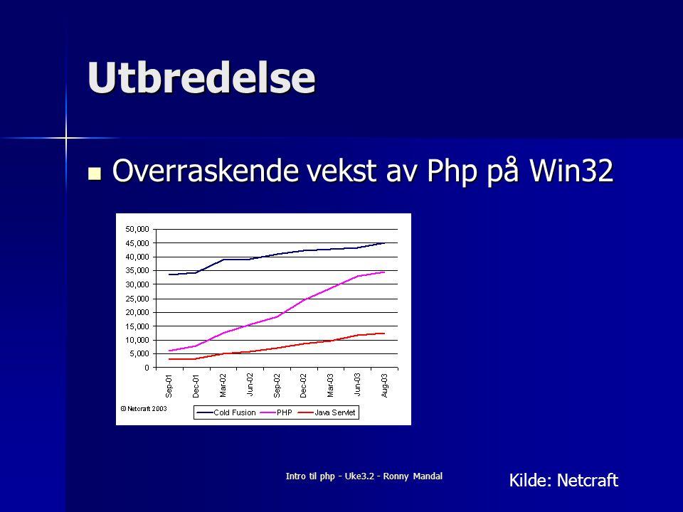 Intro til php - Uke3.2 - Ronny Mandal Utbredelse Overraskende vekst av Php på Win32 Overraskende vekst av Php på Win32 Kilde: Netcraft