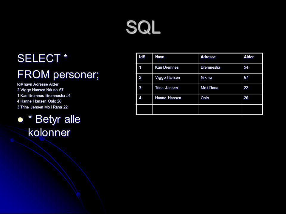 SQL SELECT * FROM personer; Id# navn Adresse Alder 2 Viggo Hansen Nrk.no 67 1 Kari Bremnes Bremneslia 54 4 Hanne Hansen Oslo 26 3 Trine Jensen Mo i Ra