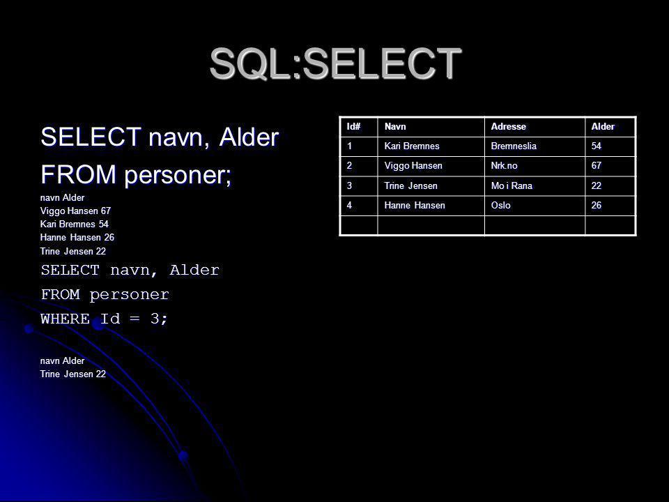 SQL:SELECT SELECT navn, Alder FROM personer; navn Alder Viggo Hansen 67 Kari Bremnes 54 Hanne Hansen 26 Trine Jensen 22 SELECT navn, Alder FROM person