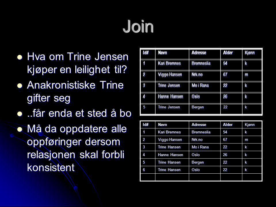 Join Hva om Trine Jensen kjøper en leilighet til? Hva om Trine Jensen kjøper en leilighet til? Anakronistiske Trine gifter seg Anakronistiske Trine gi