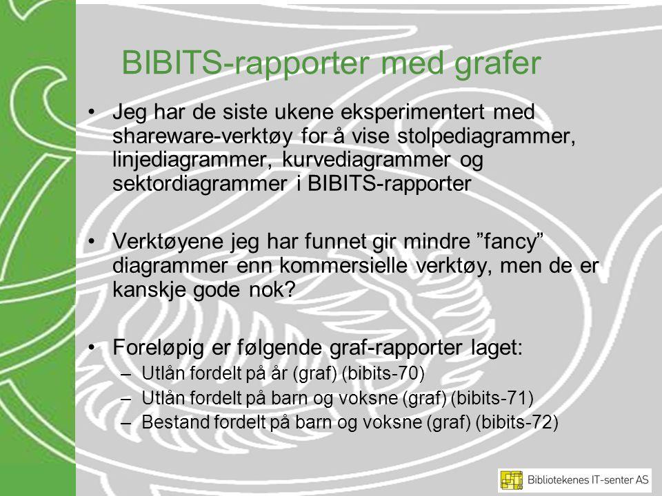 BIBITS-rapporter med grafer Jeg har de siste ukene eksperimentert med shareware-verktøy for å vise stolpediagrammer, linjediagrammer, kurvediagrammer