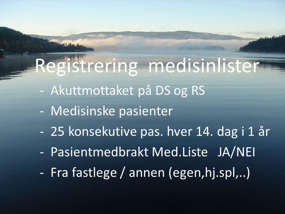Registrering medisinlister - Akuttmottaket på DS og RS - Medisinske pasienter - 25 konsekutive pas. hver 14. dag i 1 år - Pasientmedbrakt Med.Liste JA
