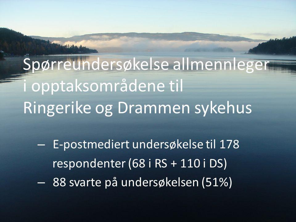 Spørreundersøkelse allmennleger i opptaksområdene til Ringerike og Drammen sykehus – E-postmediert undersøkelse til 178 respondenter (68 i RS + 110 i