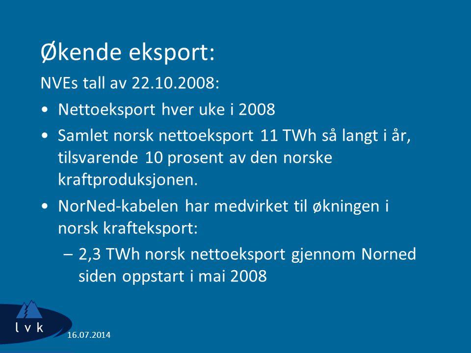Økende eksport: NVEs tall av 22.10.2008: Nettoeksport hver uke i 2008 Samlet norsk nettoeksport 11 TWh så langt i år, tilsvarende 10 prosent av den no