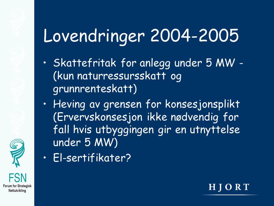 Lovendringer 2004-2005 Skattefritak for anlegg under 5 MW - (kun naturressursskatt og grunnrenteskatt) Heving av grensen for konsesjonsplikt (Ervervskonsesjon ikke nødvendig for fall hvis utbyggingen gir en utnyttelse under 5 MW) El-sertifikater