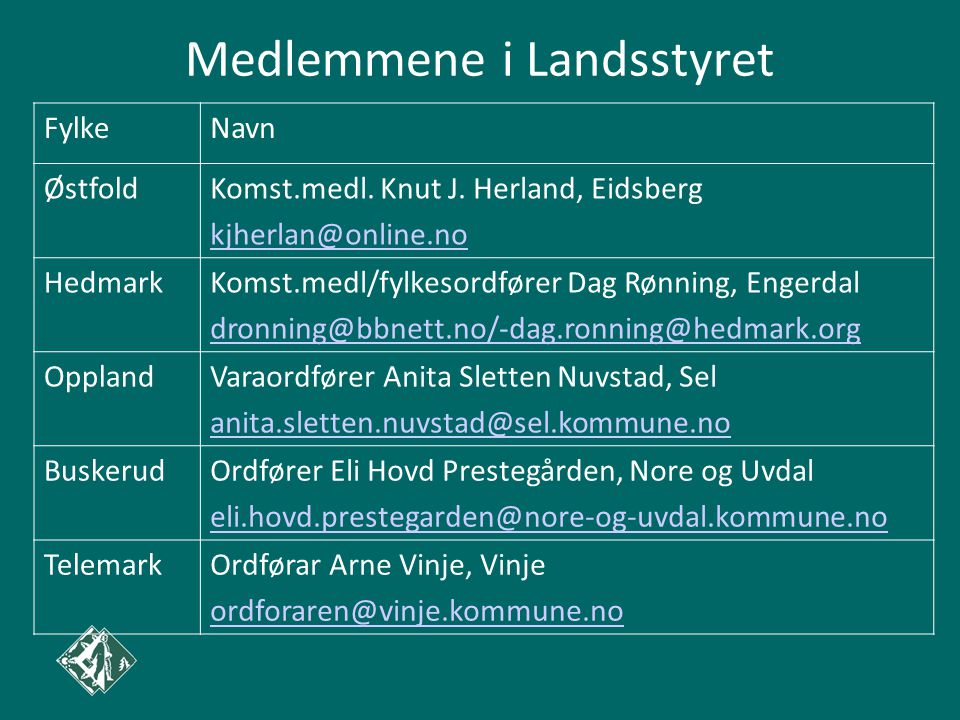 Medlemmene i Landsstyret FylkeNavn ØstfoldKomst.medl. Knut J. Herland, Eidsberg kjherlan@online.no HedmarkKomst.medl/fylkesordfører Dag Rønning, Enger