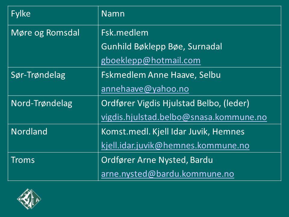 FylkeNamn Møre og RomsdalFsk.medlem Gunhild Bøklepp Bøe, Surnadal gboeklepp@hotmail.com Sør-TrøndelagFskmedlem Anne Haave, Selbu annehaave@yahoo.no No