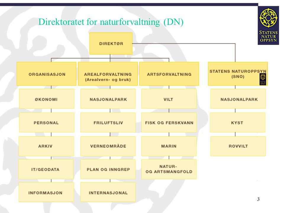 3 Direktoratet for naturforvaltning (DN)