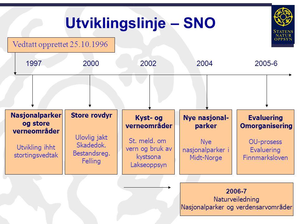 5 Utviklingslinje – SNO Nasjonalparker og store verneområder Utvikling ihht stortingsvedtak Store rovdyr Ulovlig jakt Skadedok.