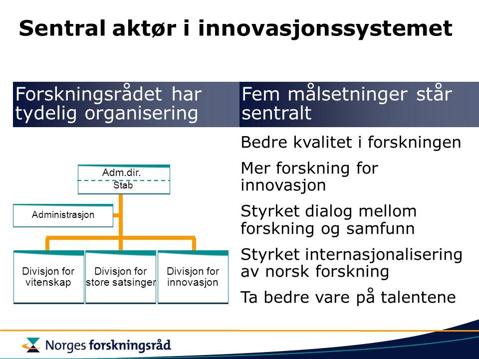 Sentral aktør i innovasjonssystemet Forskningsrådet har tydelig organisering Fem målsetninger står sentralt Administrasjon Divisjon for vitenskap Divisjon for innovasjon Divisjon for store satsinger Adm.dir.