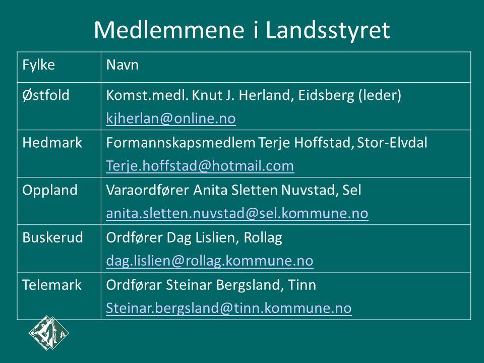 Medlemmene i Landsstyret FylkeNavn ØstfoldKomst.medl.