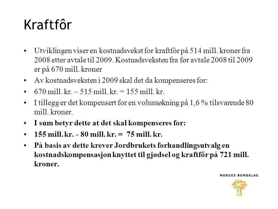 Kraftfôr Utviklingen viser en kostnadsvekst for kraftfôr på 514 mill.