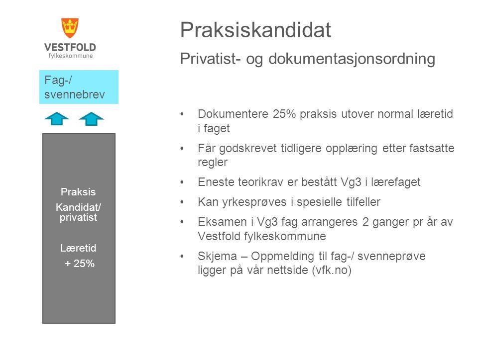 Praksiskandidat Privatist- og dokumentasjonsordning Dokumentere 25% praksis utover normal læretid i faget Får godskrevet tidligere opplæring etter fas
