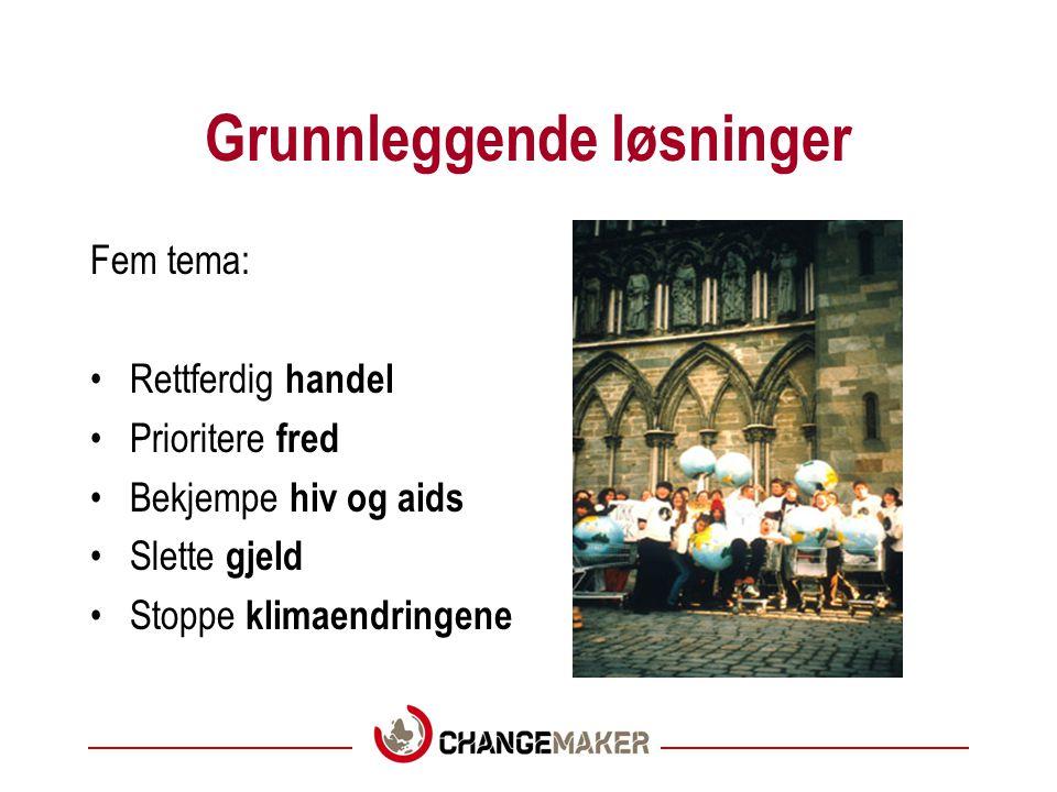 Grunnleggende løsninger Fem tema: Rettferdig handel Prioritere fred Bekjempe hiv og aids Slette gjeld Stoppe klimaendringene