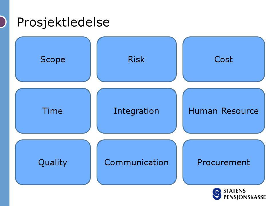 Prosjektledelse Scope Time Quality Risk Integration Communication Cost Human Resource Procurement