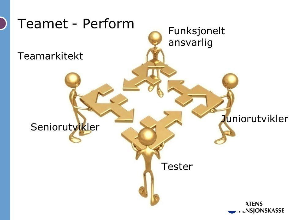 Teamet - Perform Teamarkitekt Funksjonelt ansvarlig Seniorutvikler Juniorutvikler Tester