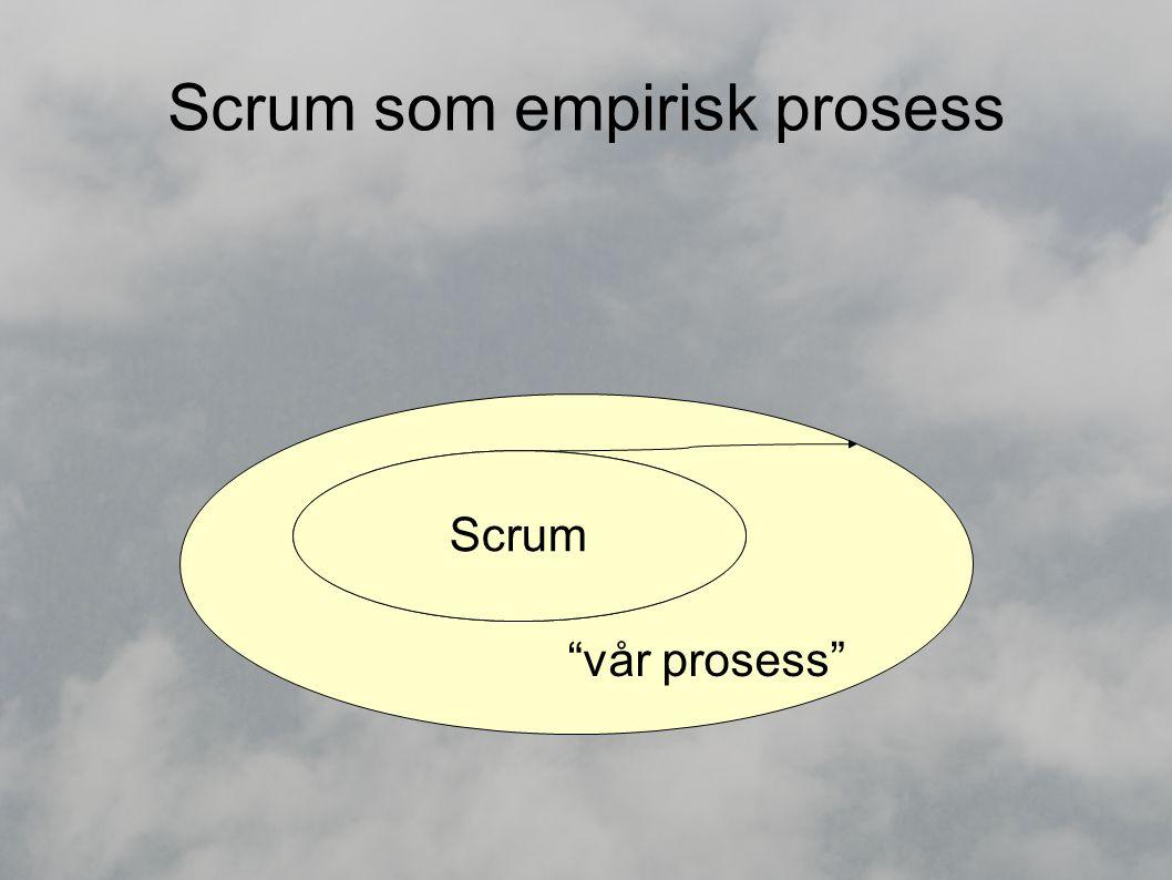 Scrum som empirisk prosess vår prosess Scrum