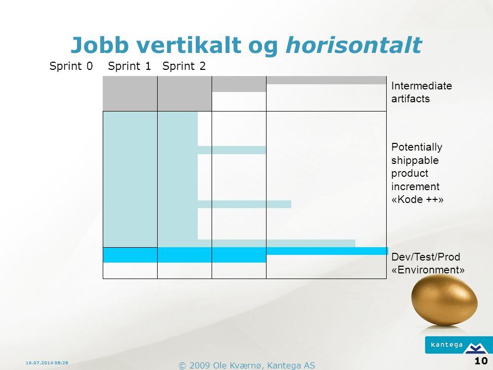 © 2009 Ole Kværnø, Kantega AS 10 16.07.2014 08:30 Jobb vertikalt og horisontalt Intermediate artifacts Potentially shippable product increment «Kode ++» Dev/Test/Prod «Environment» Sprint 0Sprint 2Sprint 1