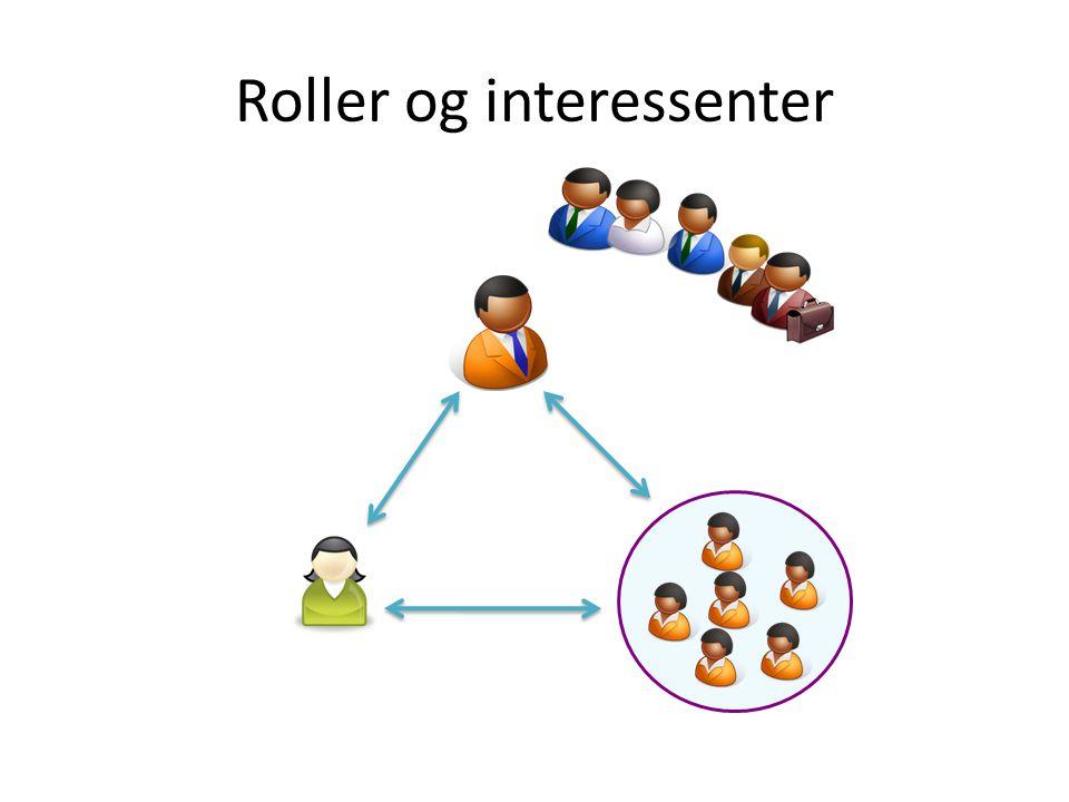 Roller og interessenter