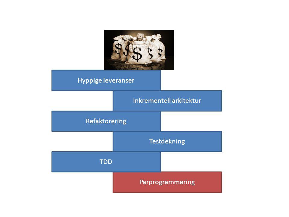 Parprogrammering TDD Testdekning Refaktorering Inkrementell arkitektur Hyppige leveranser
