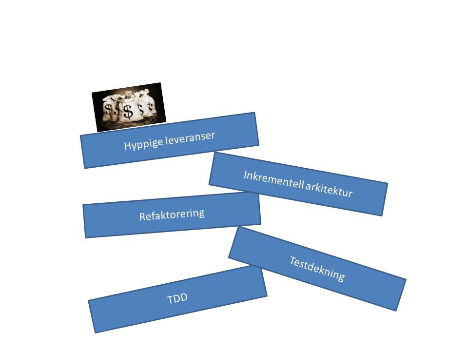 TDD Testdekning Refaktorering Inkrementell arkitektur Hyppige leveranser