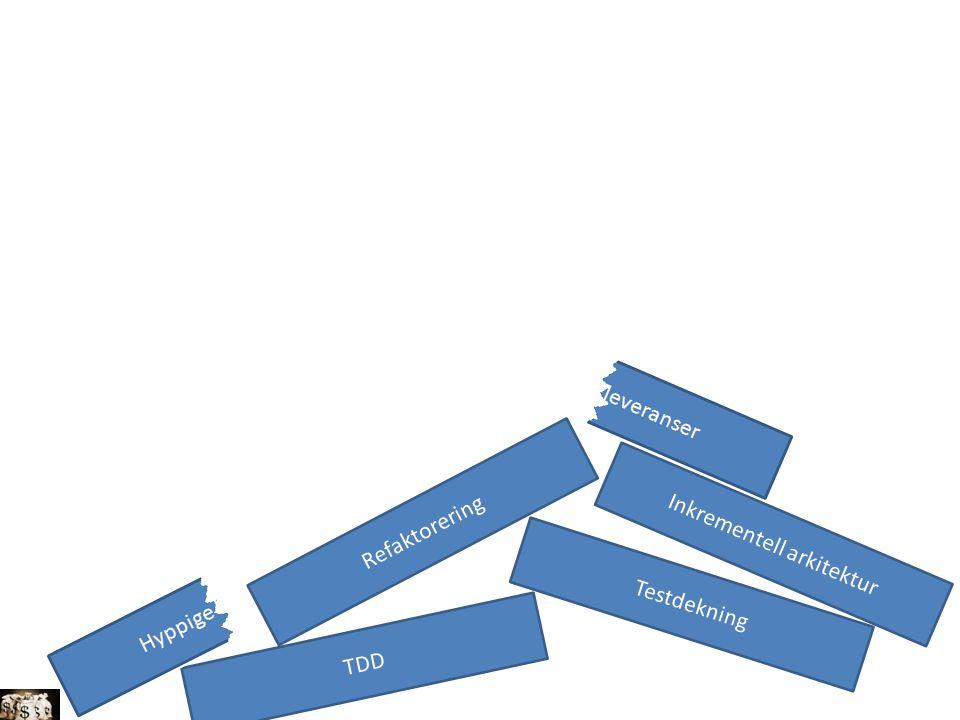 TDD Testdekning Refaktorering Inkrementell arkitektur