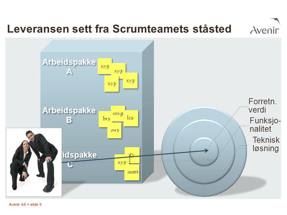 Avenir AS > slide 10 Scrum-teamene..vet godt hva de lager og hvorfor..ønsker ikke å dokumentere for andre..eller gode intensjoner forsvinner i dragsuget..har nok dokumentasjon til eget bruk