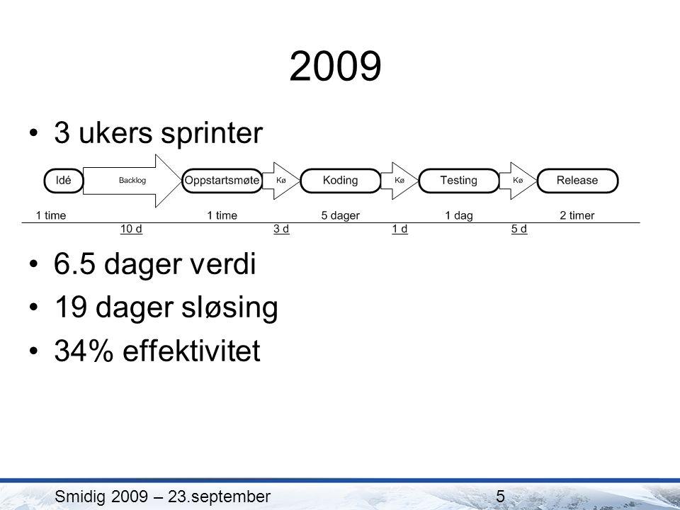 2009 3 ukers sprinter 6.5 dager verdi 19 dager sløsing 34% effektivitet Smidig 2009 – 23.september5