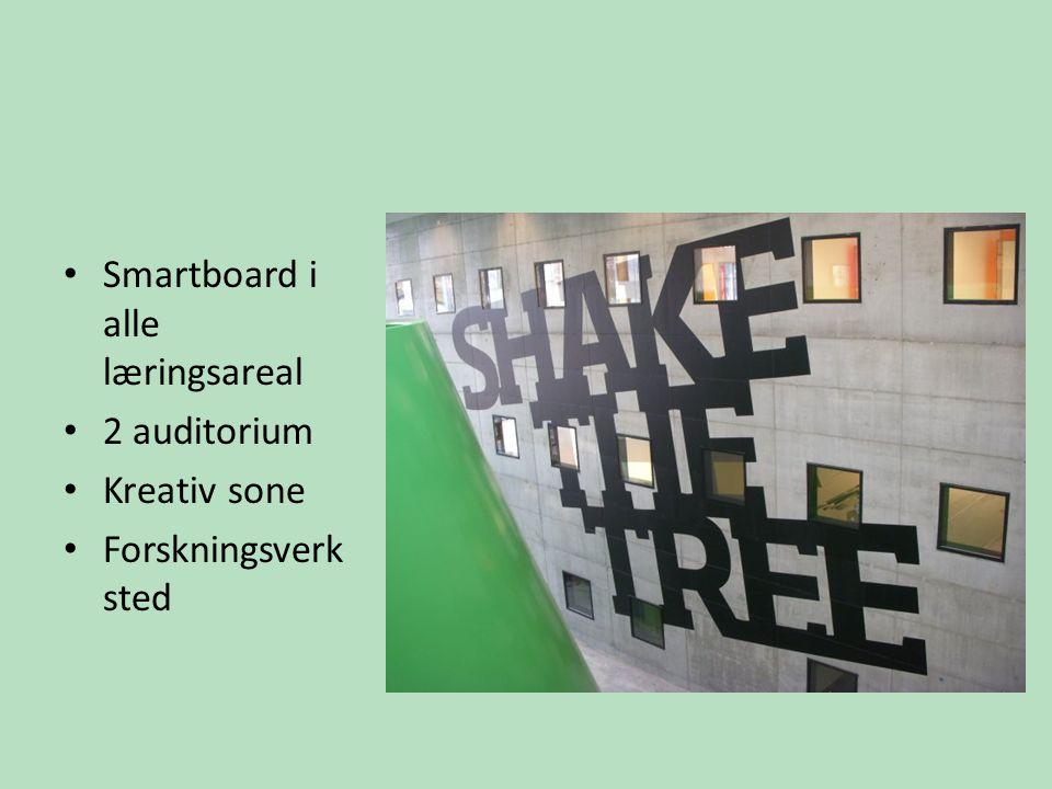 Smartboard i alle læringsareal 2 auditorium Kreativ sone Forskningsverk sted