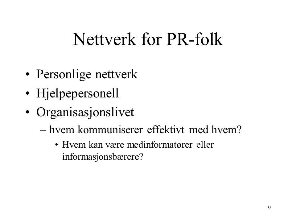 9 Nettverk for PR-folk Personlige nettverk Hjelpepersonell Organisasjonslivet –hvem kommuniserer effektivt med hvem.