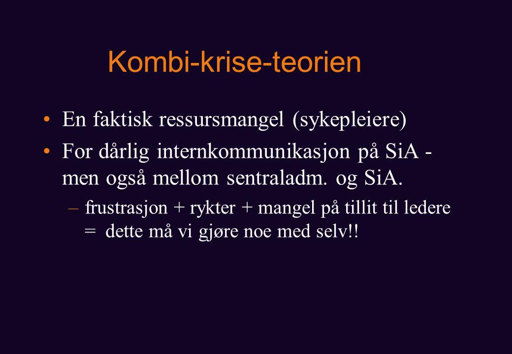 Kombi-krise-teorien En faktisk ressursmangel (sykepleiere) For dårlig internkommunikasjon på SiA - men også mellom sentraladm.