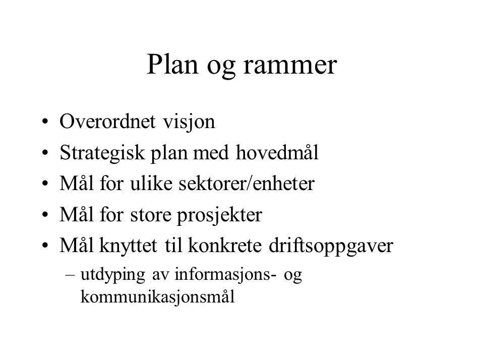 Plan og rammer Overordnet visjon Strategisk plan med hovedmål Mål for ulike sektorer/enheter Mål for store prosjekter Mål knyttet til konkrete driftso