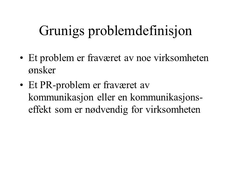 Grunigs problemdefinisjon Et problem er fraværet av noe virksomheten ønsker Et PR-problem er fraværet av kommunikasjon eller en kommunikasjons- effekt