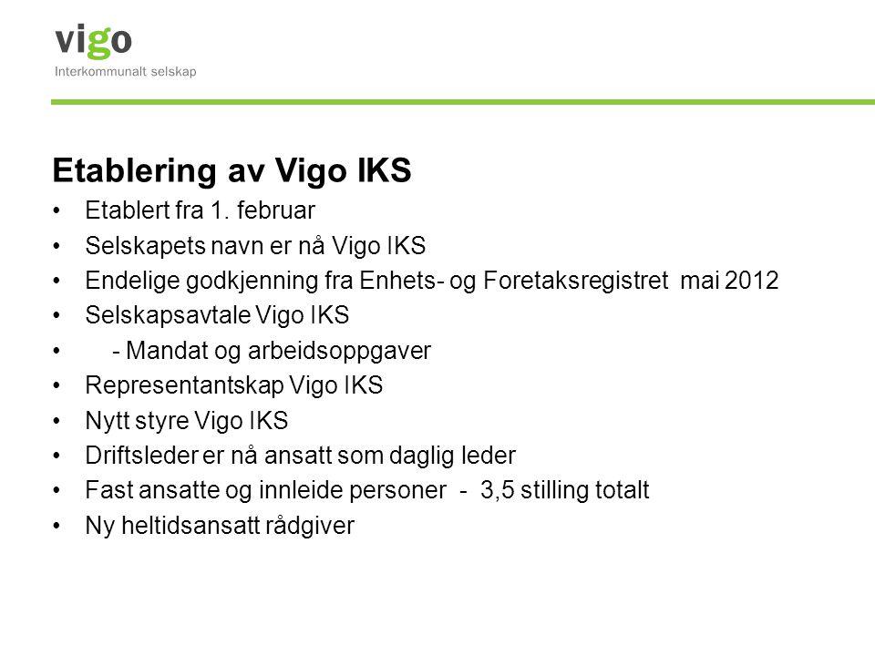 Dagens prosjekter OTTO systemet fullintegrert i Vigo - Oppfølgingstjenestens IT system - Eies av IST AS - Uten Vigo intet OTTO - Vigo IKS ønsker på sikt en fullintegrering av OTTO som egen modul i Vigo