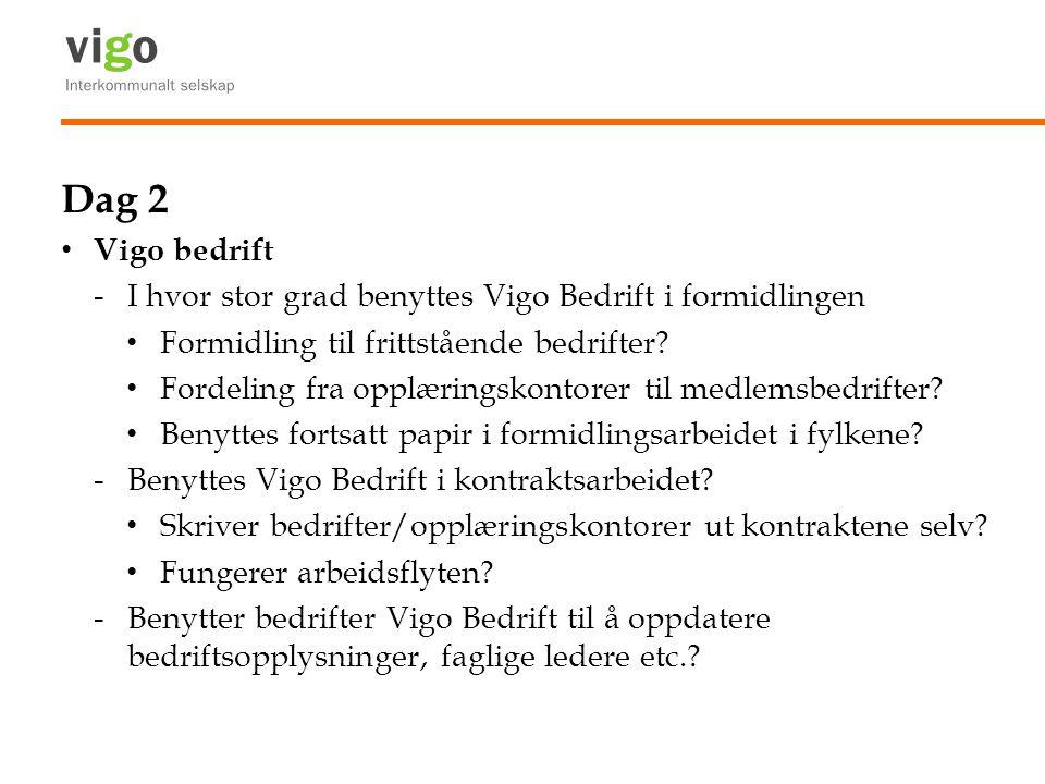 Dag 2 Vigo bedrift - I hvor stor grad benyttes Vigo Bedrift i formidlingen Formidling til frittstående bedrifter.