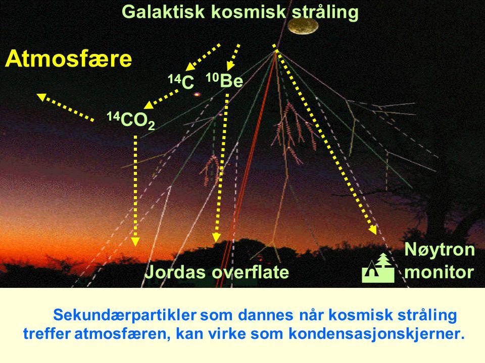 10 Be Sekundærpartikler som dannes når kosmisk stråling treffer atmosfæren, kan virke som kondensasjonskjerner. Atmosfære 10 Be Galaktisk kosmisk strå