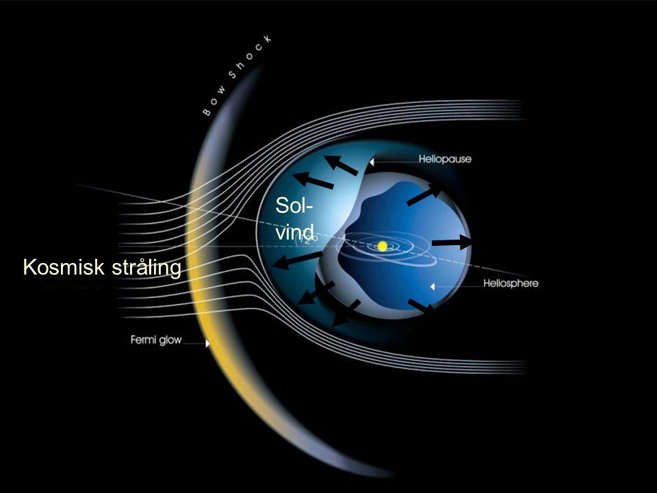 Kosmisk stråling Sol- vind