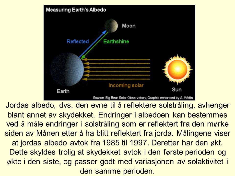 Jordas albedo, dvs. den evne til å reflektere solstr å ling, avhenger blant annet av skydekket. Endringer i albedoen kan bestemmes ved å m å le endrin
