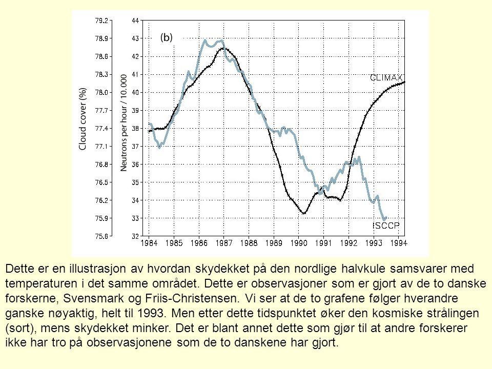 Dette er en illustrasjon av hvordan skydekket på den nordlige halvkule samsvarer med temperaturen i det samme området. Dette er observasjoner som er g