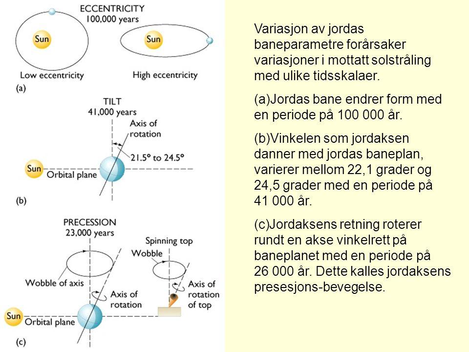 Variasjon av jordas baneparametre forårsaker variasjoner i mottatt solstråling med ulike tidsskalaer. (a)Jordas bane endrer form med en periode på 100