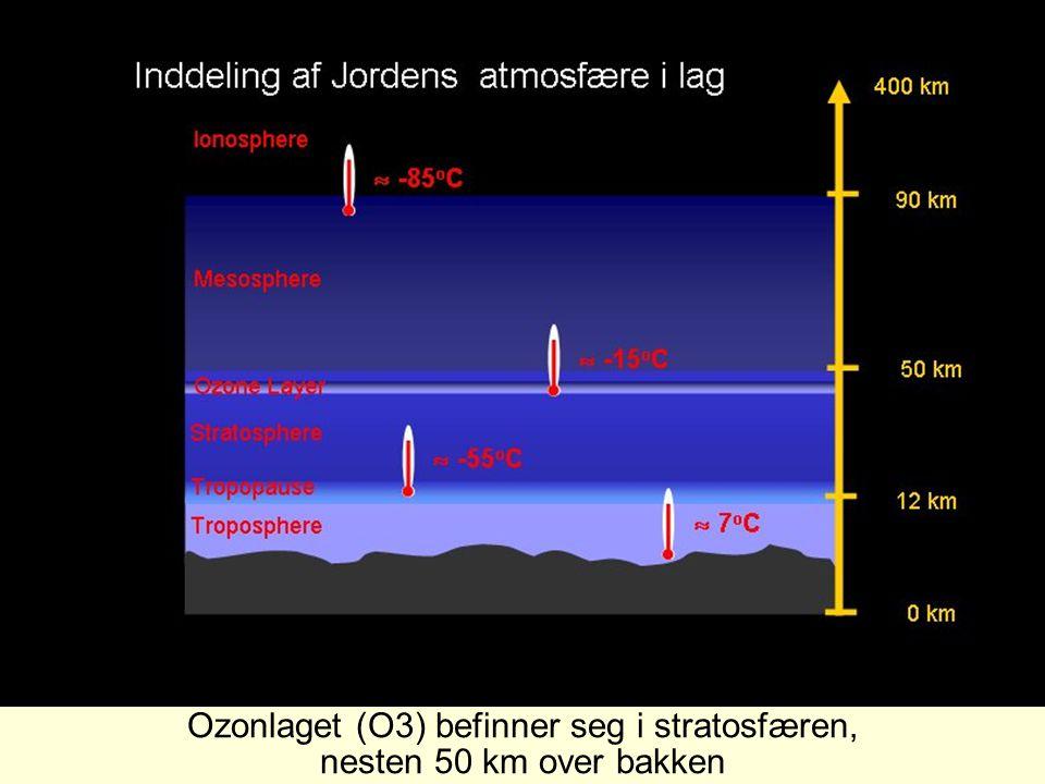 10 Be Sekundærpartikler som dannes når kosmisk stråling treffer atmosfæren, kan virke som kondensasjonskjerner.