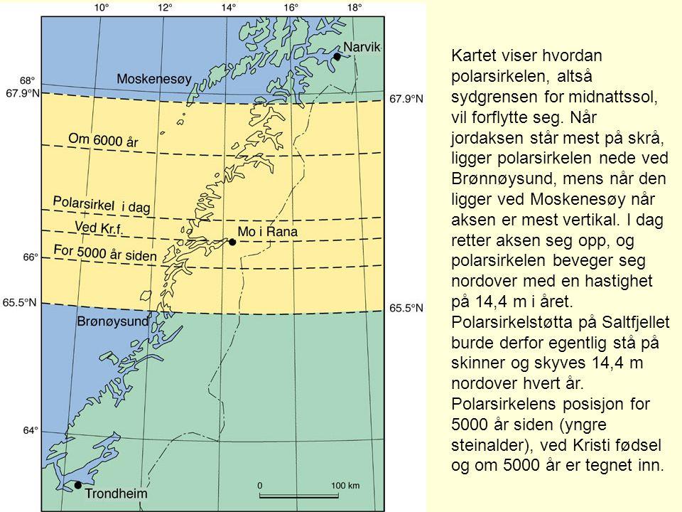 Kartet viser hvordan polarsirkelen, altså sydgrensen for midnattssol, vil forflytte seg. Når jordaksen står mest på skrå, ligger polarsirkelen nede ve