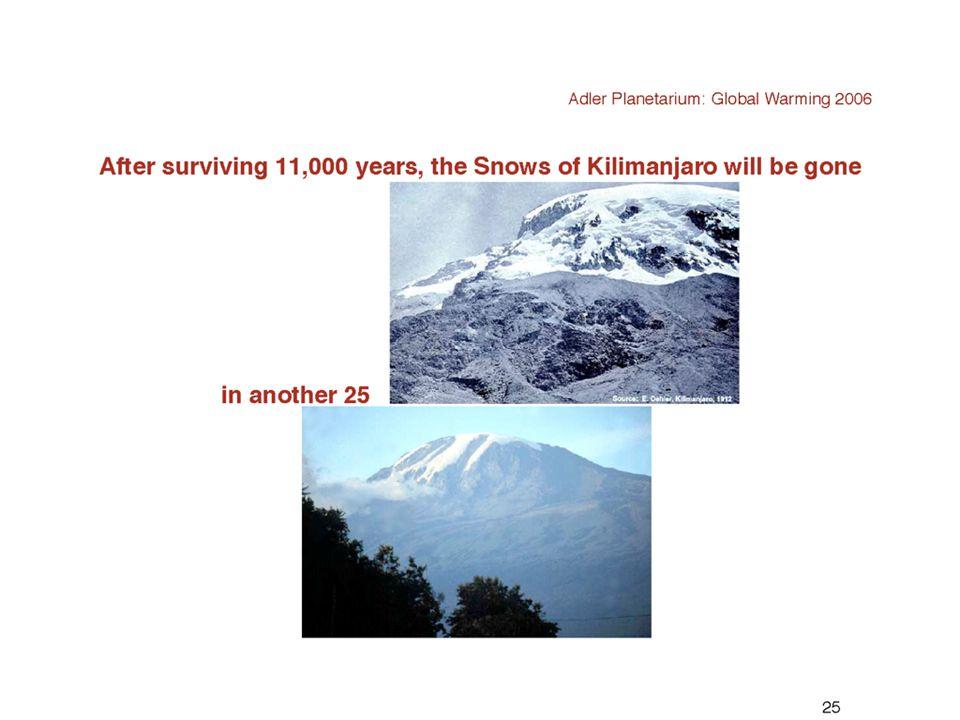 Istider kommer og går Den forrige varme perioden mellom to istider fant sted for mellom 130 tusen og 110 tusen år siden.