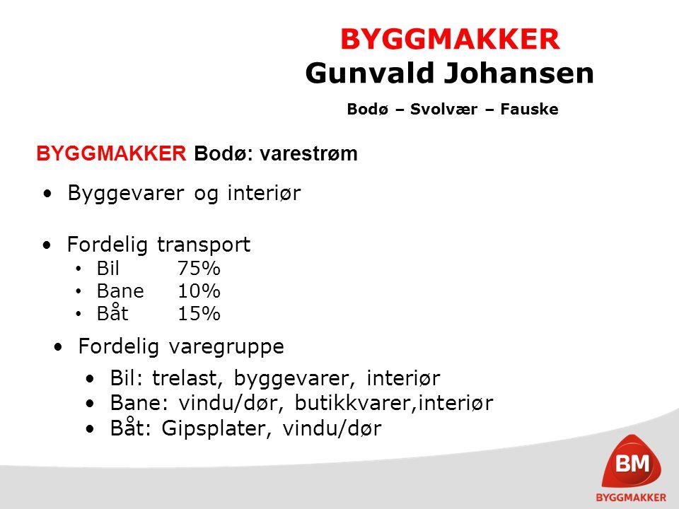 BYGGMAKKER Gunvald Johansen Fordelig transport Bil75% Bane10% Båt15% Bodø – Svolvær – Fauske BYGGMAKKER Bodø: varestrøm Fordelig varegruppe Bil: trela