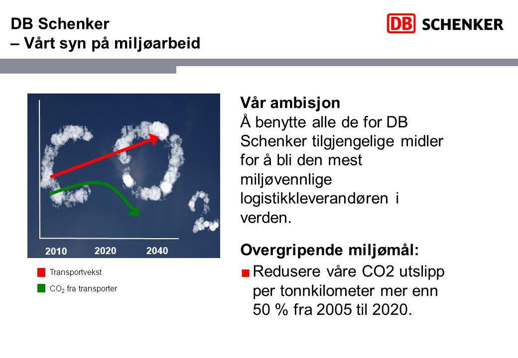 DB Schenker – Vårt syn på miljøarbeid Vår ambisjon Å benytte alle de for DB Schenker tilgjengelige midler for å bli den mest miljøvennlige logistikkle