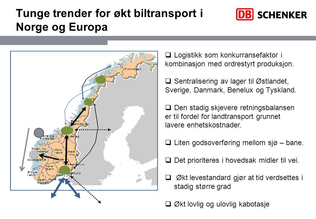 Tunge trender for økt biltransport i Norge og Europa  Logistikk som konkurransefaktor i kombinasjon med ordrestyrt produksjon.  Sentralisering av la