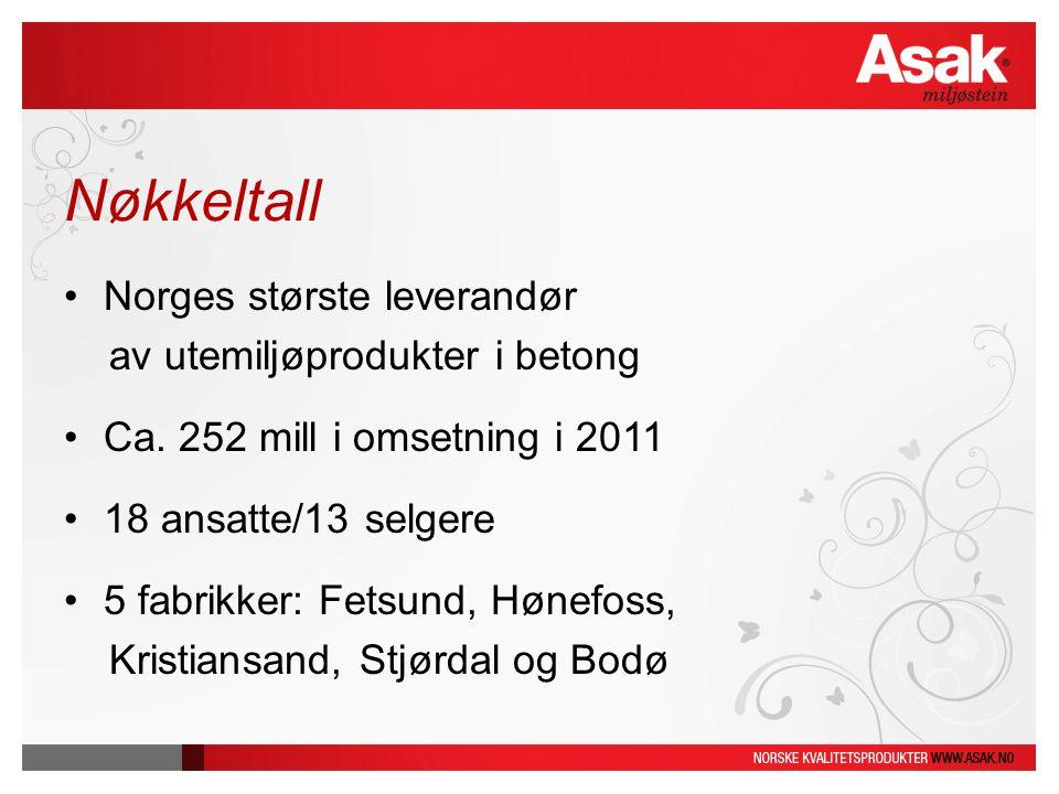 Nøkkeltall Norges største leverandør av utemiljøprodukter i betong Ca. 252 mill i omsetning i 2011 18 ansatte/13 selgere 5 fabrikker: Fetsund, Hønefos