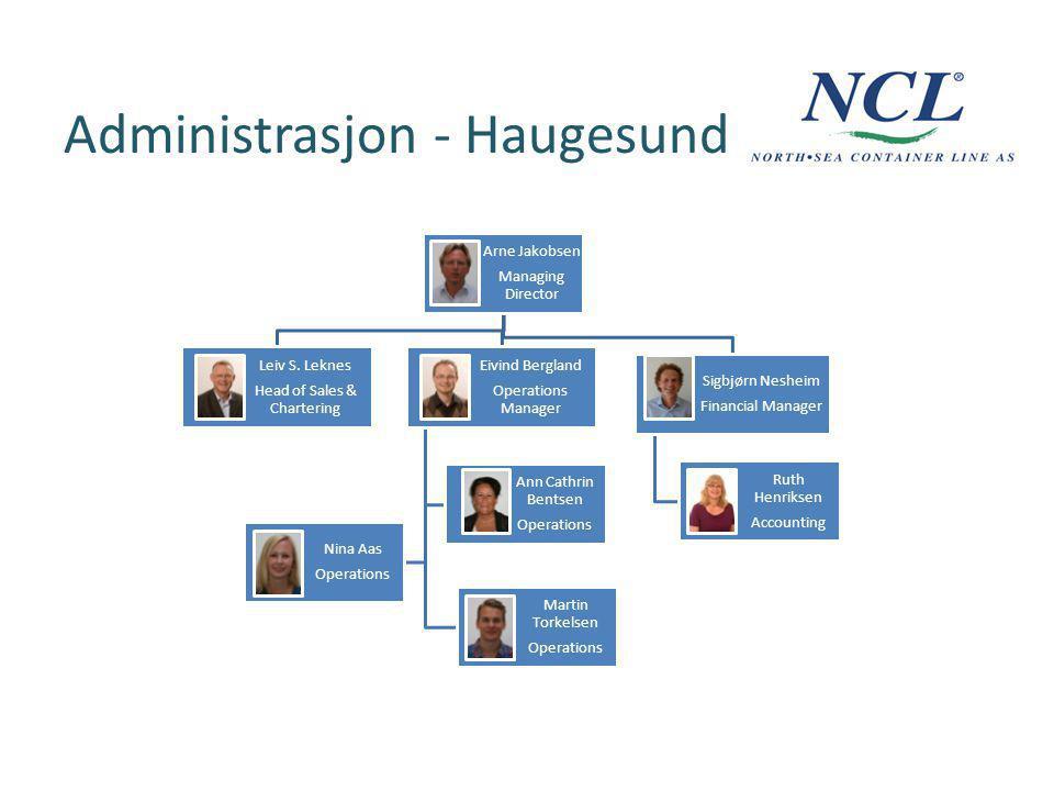 Administrasjon - Haugesund Arne Jakobsen Managing Director Leiv S.